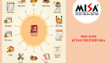 Kế toán thuế tổng hợp trên Misa (TT200)